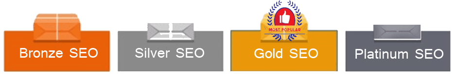 SEO Packages by Best SEO Worldwide